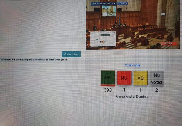 Hotărârea Parlamentului pentru încuviințarea stării de urgență votată electronic la distanță